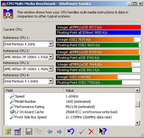 SiSoft-1600-CPU Multimedia Benchmark.  Again this thing fires off another challenge and amazingly enough its ahead of them all.  Im sure that when the benchmarks start to take advantage of the new XP's Instrucions as well as the Intel SSE2 Instructions, they will show better scores.  But for now, read it and weap! :)